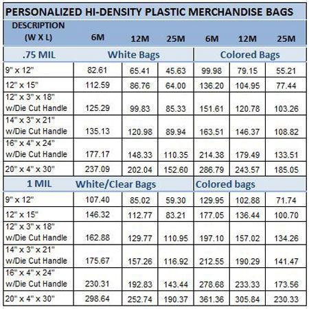 Density Of Plastic >> Custom Printed Plastic Bags Hi Density Custom Printed Merchandise Bags