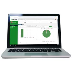Review-it Software & iPad